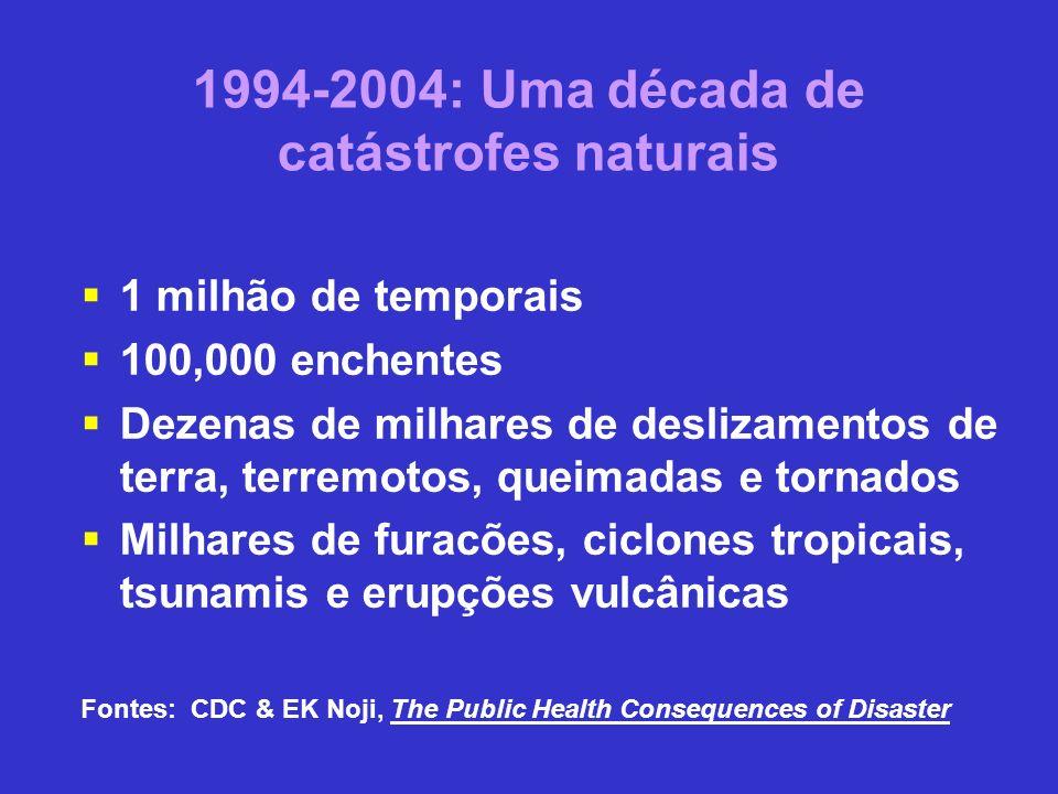 1994-2004: Uma década de catástrofes naturais