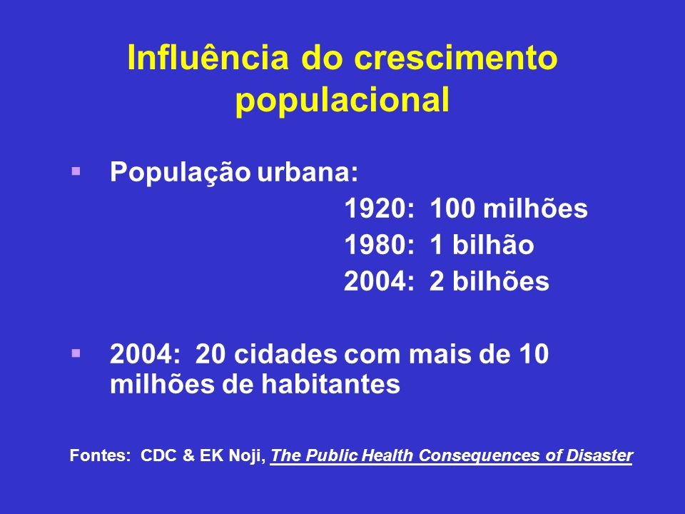 Influência do crescimento populacional