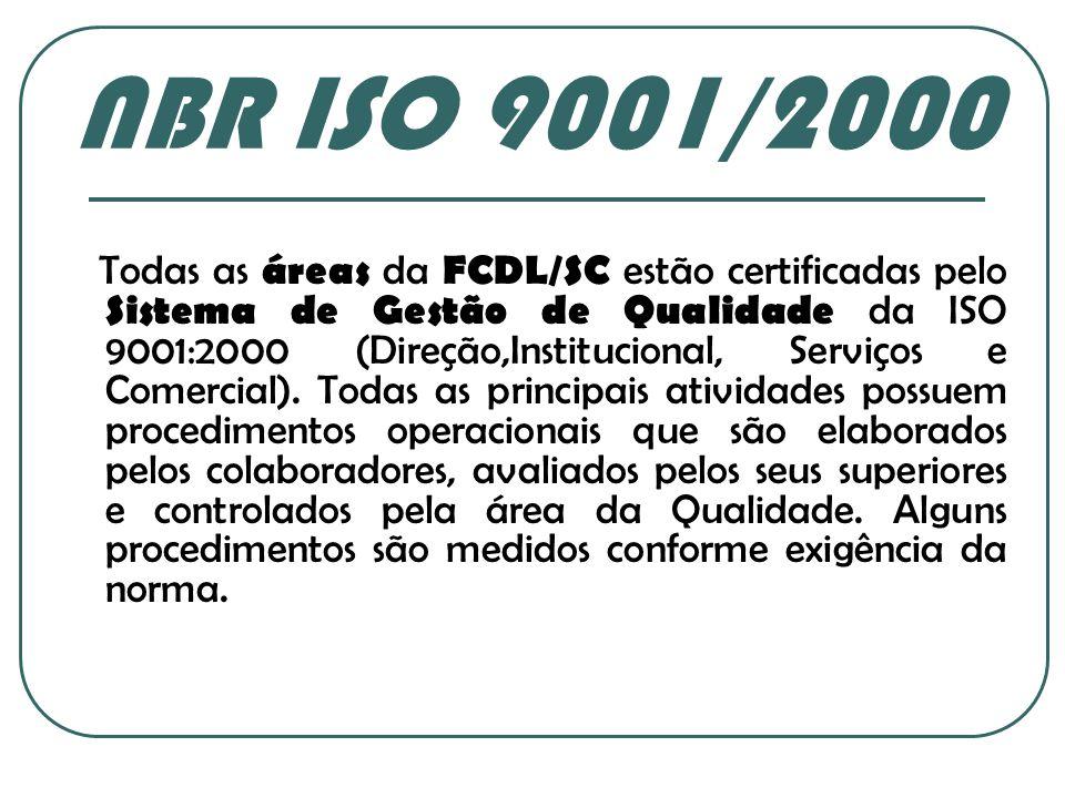 NBR ISO 9001/2000