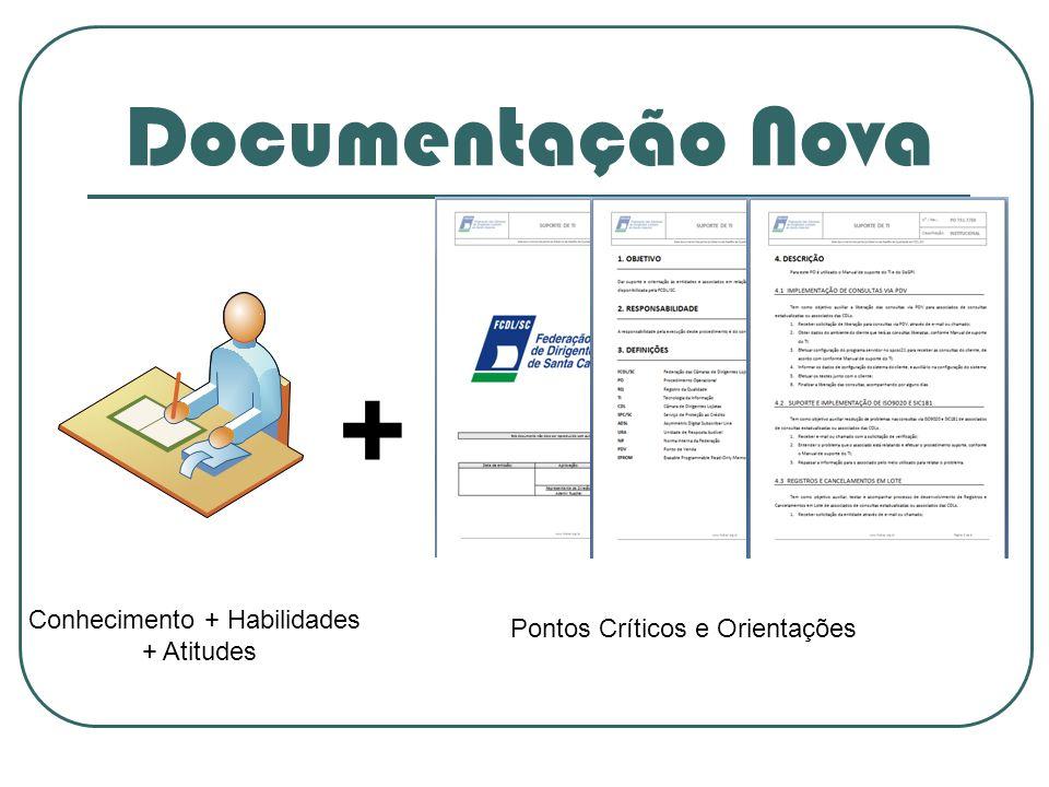 + Documentação Nova Conhecimento + Habilidades