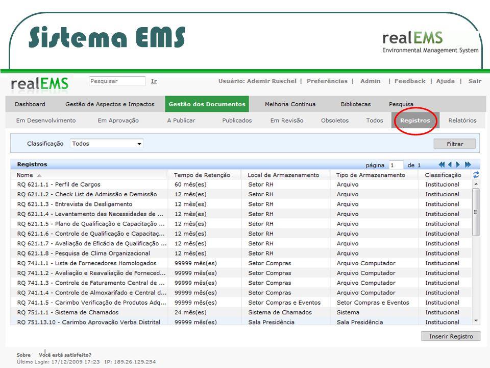 Sistema EMS