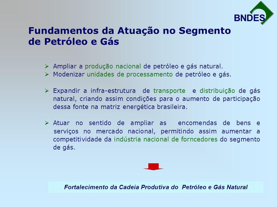 Fundamentos da Atuação no Segmento de Petróleo e Gás