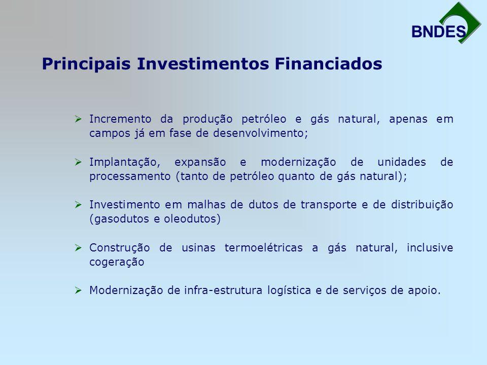 Principais Investimentos Financiados
