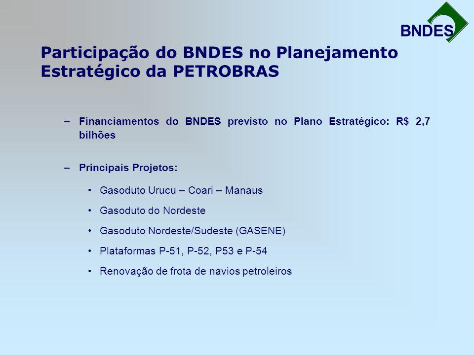 Participação do BNDES no Planejamento Estratégico da PETROBRAS