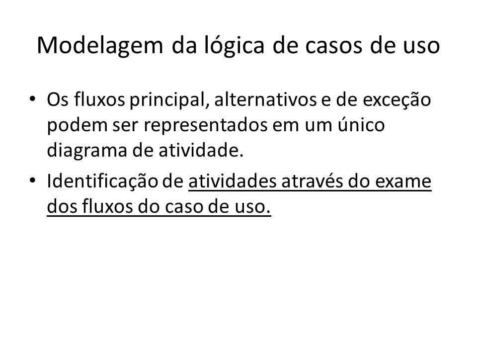 Modelagem da lógica de casos de uso