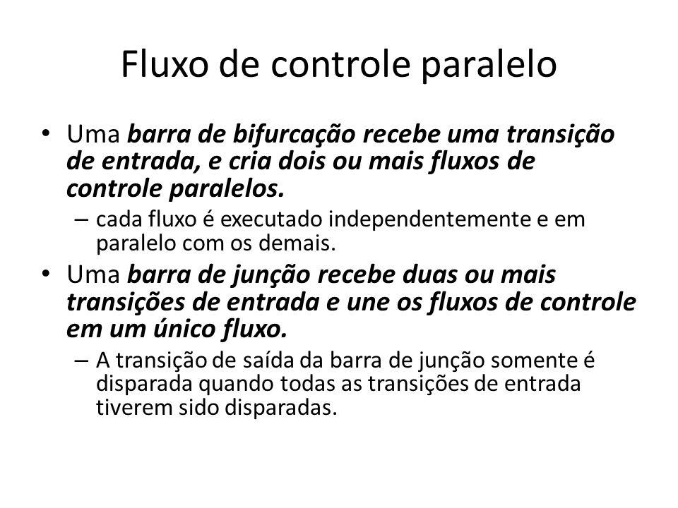Fluxo de controle paralelo