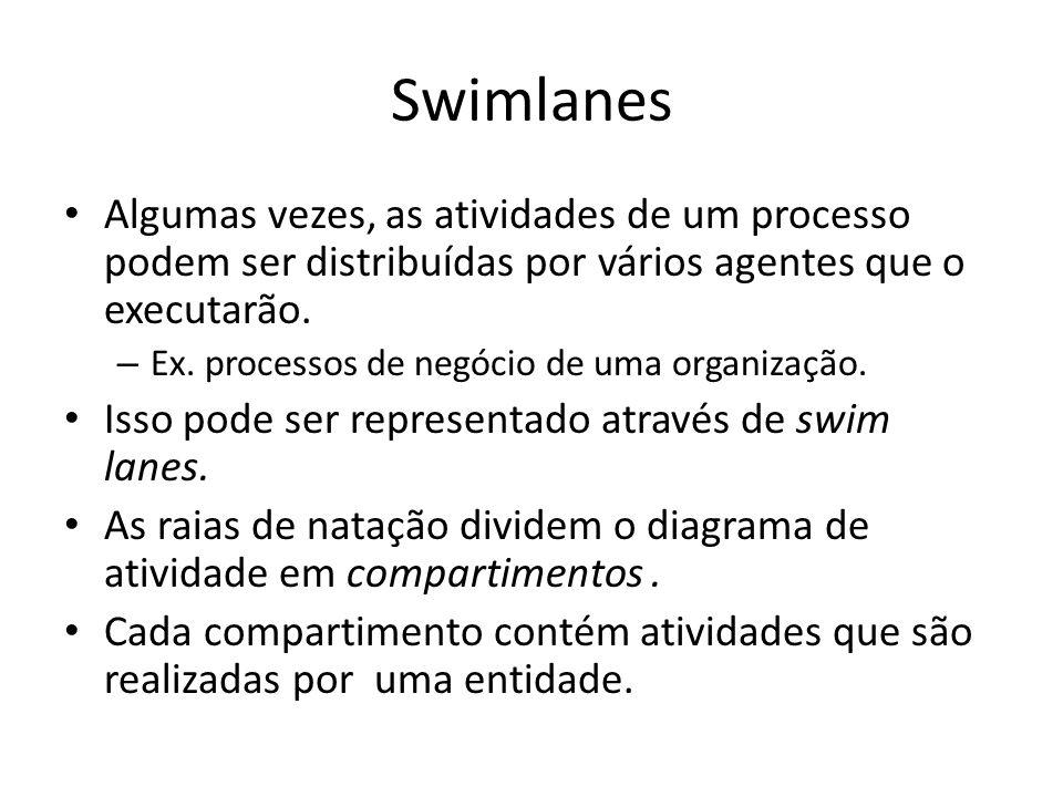 Swimlanes Algumas vezes, as atividades de um processo podem ser distribuídas por vários agentes que o executarão.