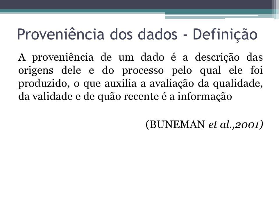 Proveniência dos dados - Definição