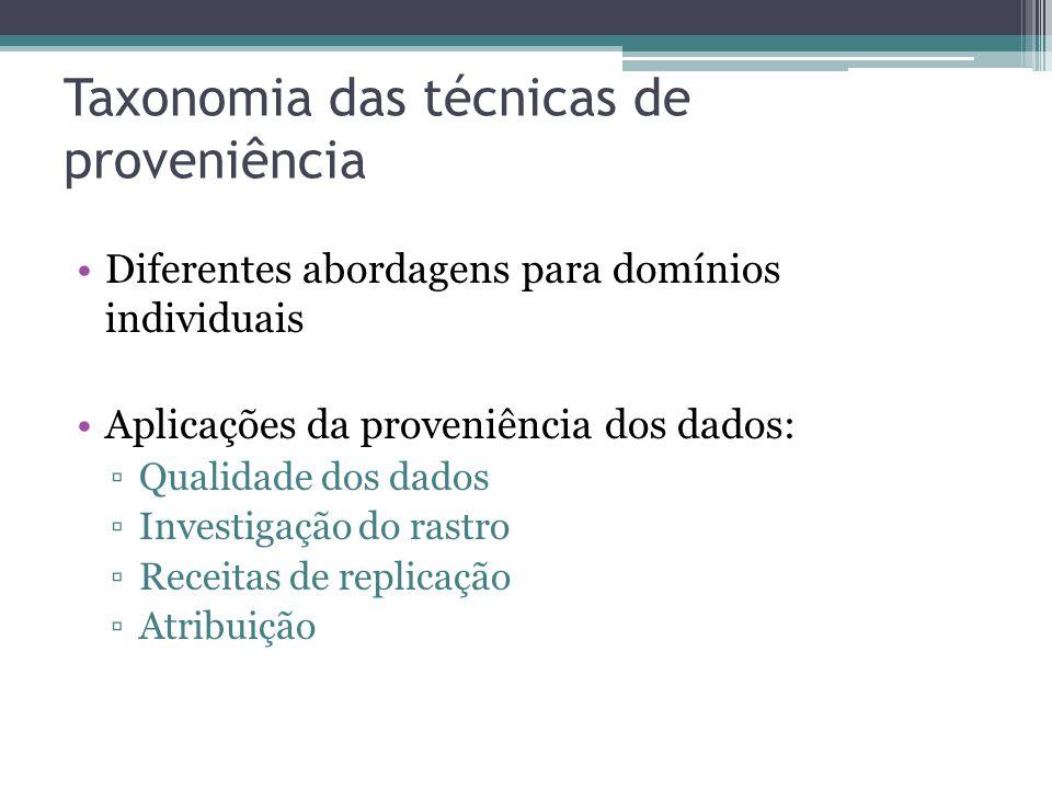 Taxonomia das técnicas de proveniência