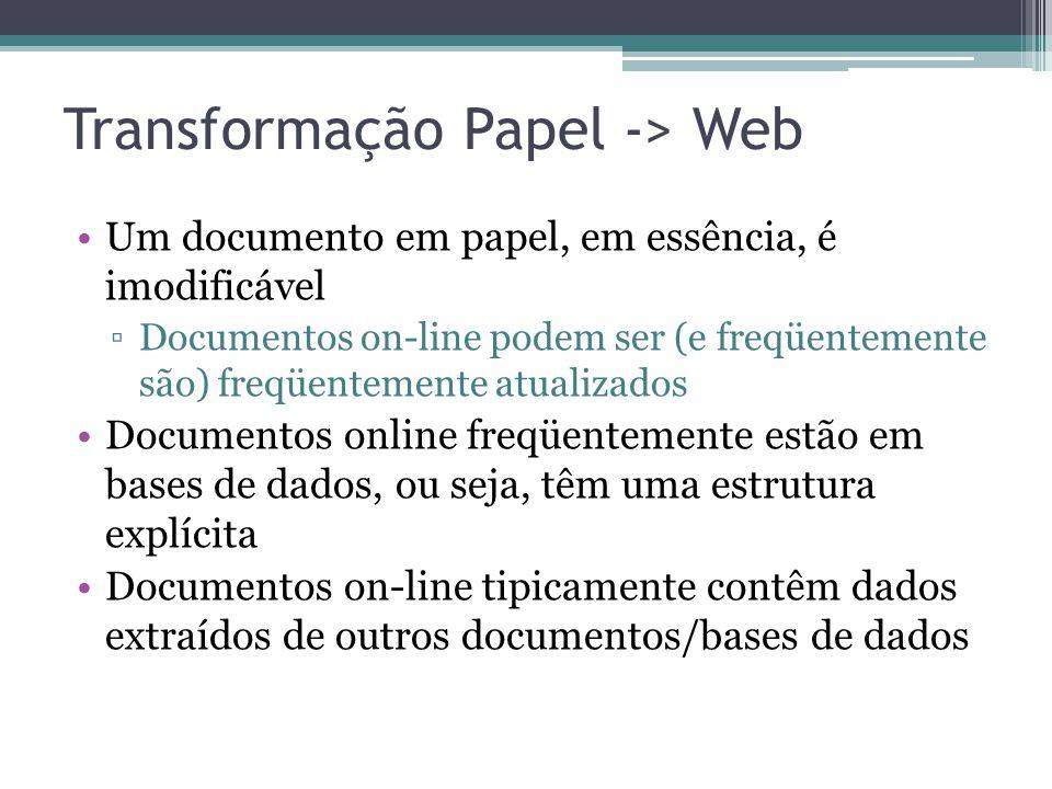 Transformação Papel -> Web