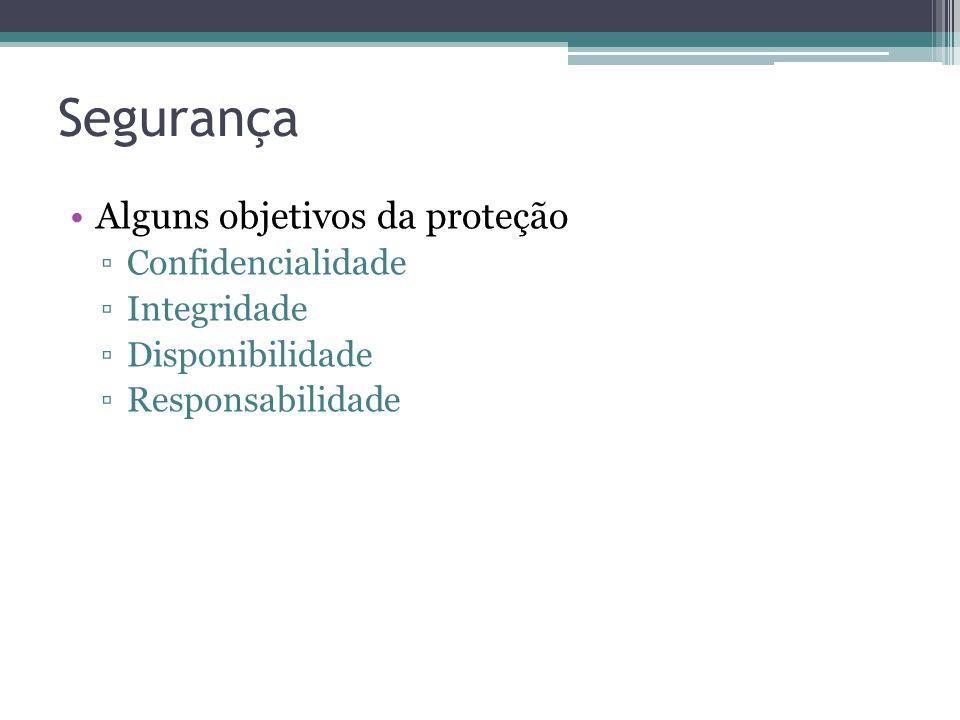 Segurança Alguns objetivos da proteção Confidencialidade Integridade