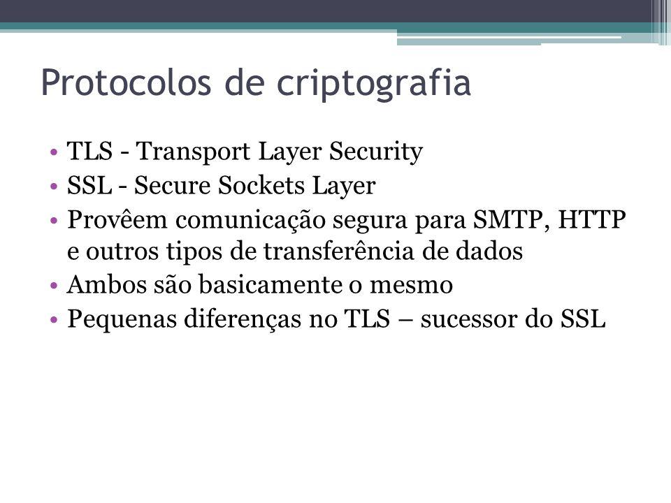 Protocolos de criptografia