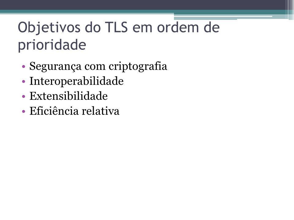 Objetivos do TLS em ordem de prioridade