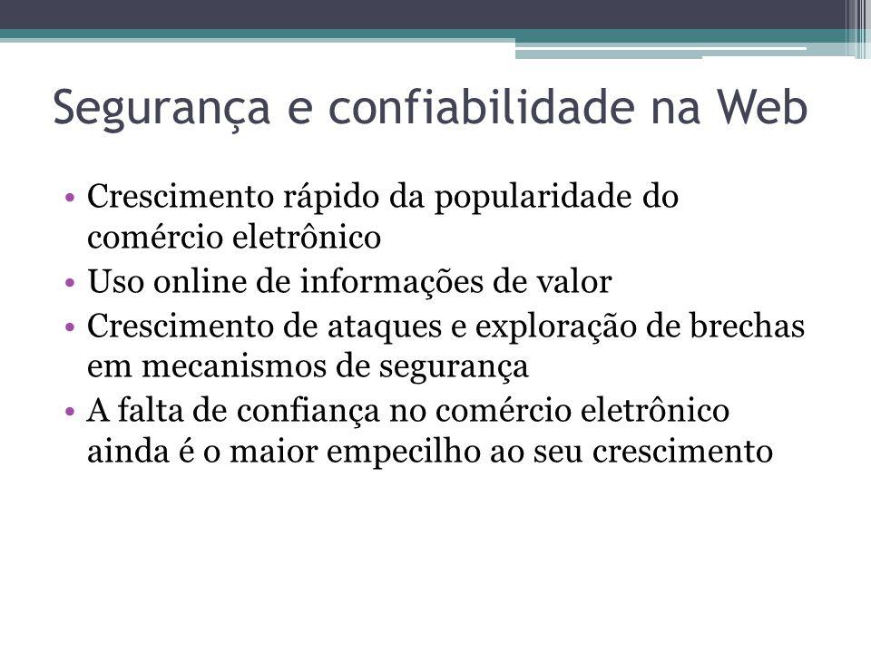 Segurança e confiabilidade na Web