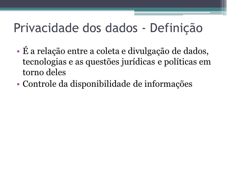 Privacidade dos dados - Definição