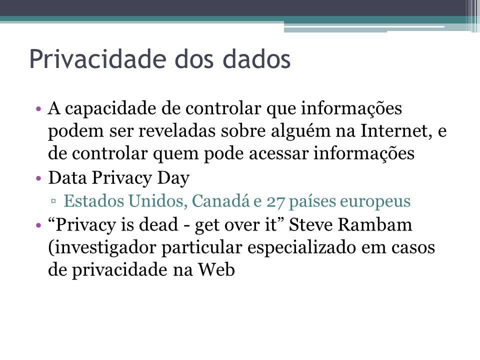 Privacidade dos dados
