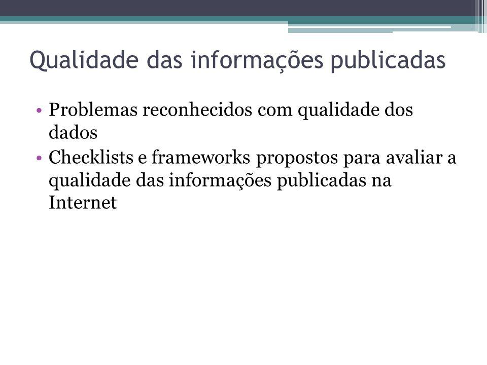 Qualidade das informações publicadas