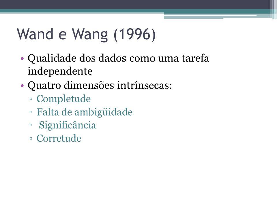 Wand e Wang (1996) Qualidade dos dados como uma tarefa independente