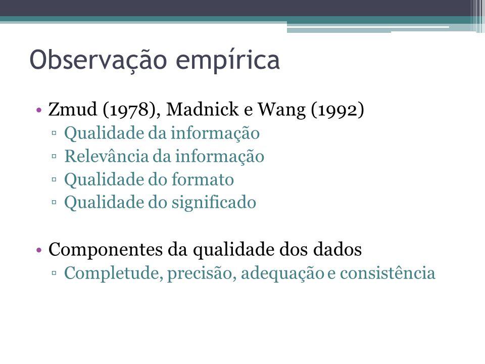 Observação empírica Zmud (1978), Madnick e Wang (1992)
