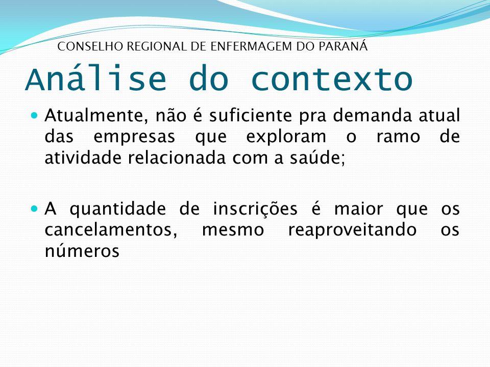Análise do contexto Conselho regional de enfermagem do paraná.