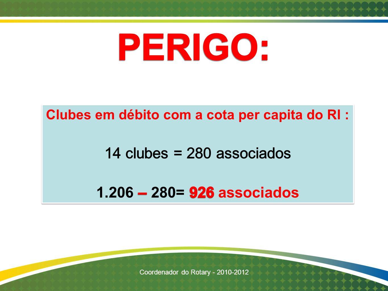 Clubes em débito com a cota per capita do RI :