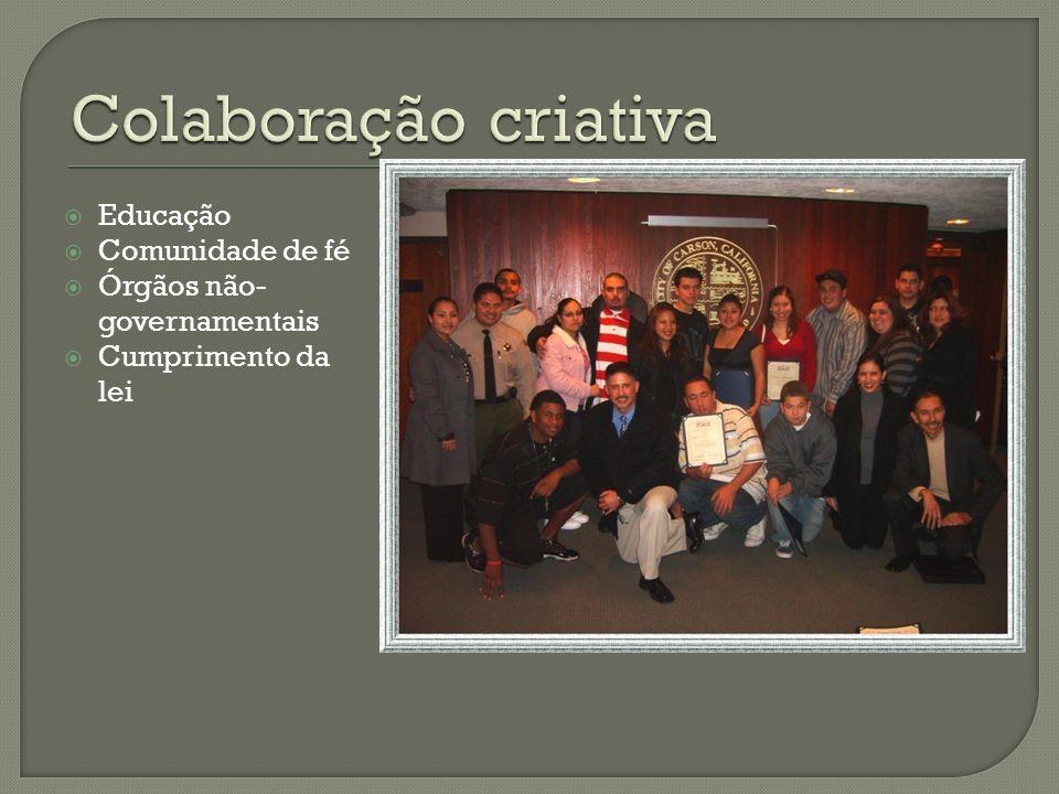 Colaboração criativa Educação Comunidade de fé