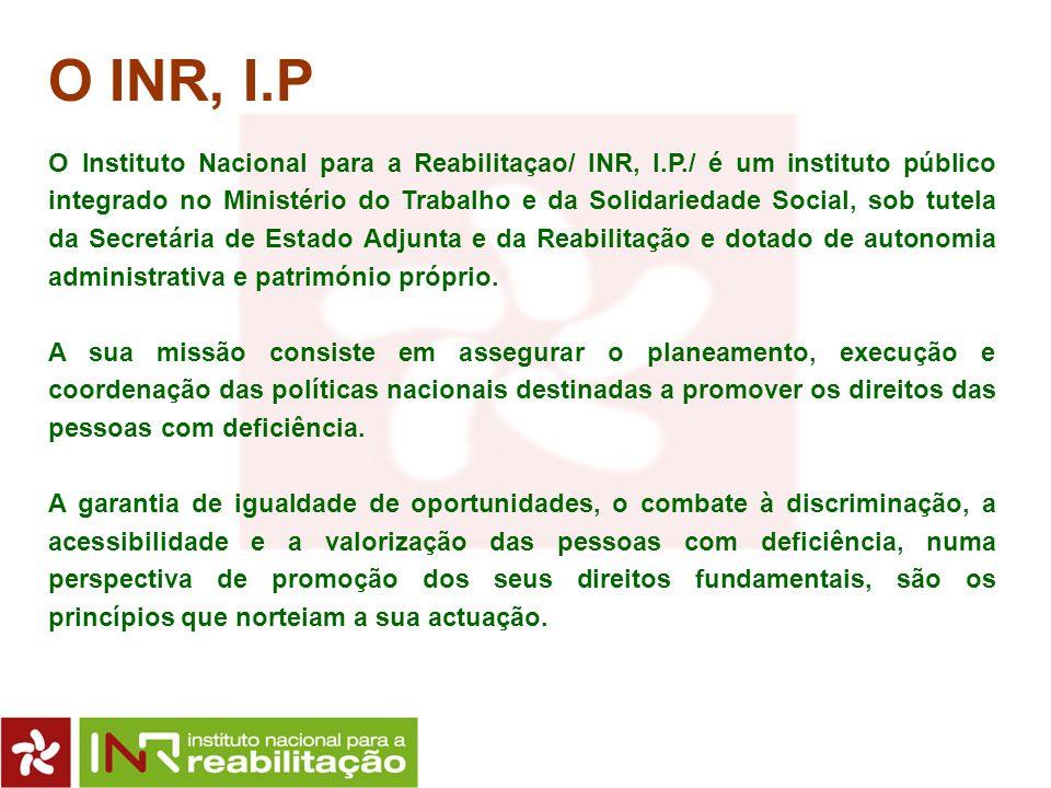 O INR, I.P
