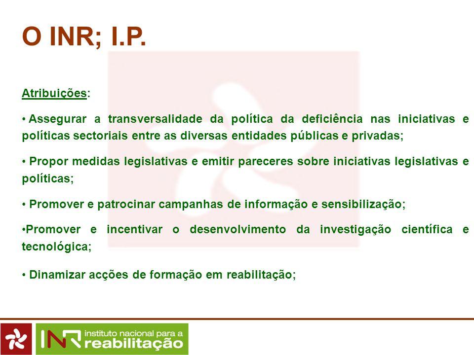 O INR; I.P. Atribuições: