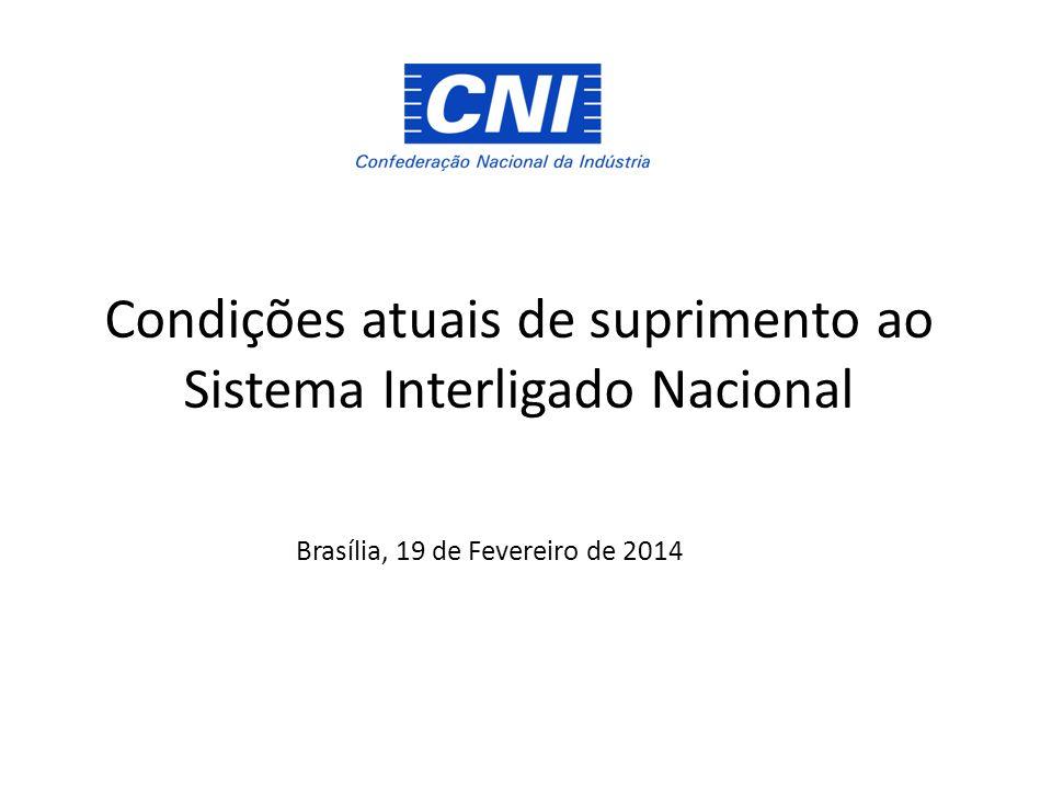 Condições atuais de suprimento ao Sistema Interligado Nacional