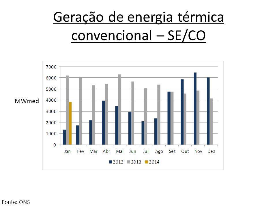 Geração de energia térmica convencional – SE/CO