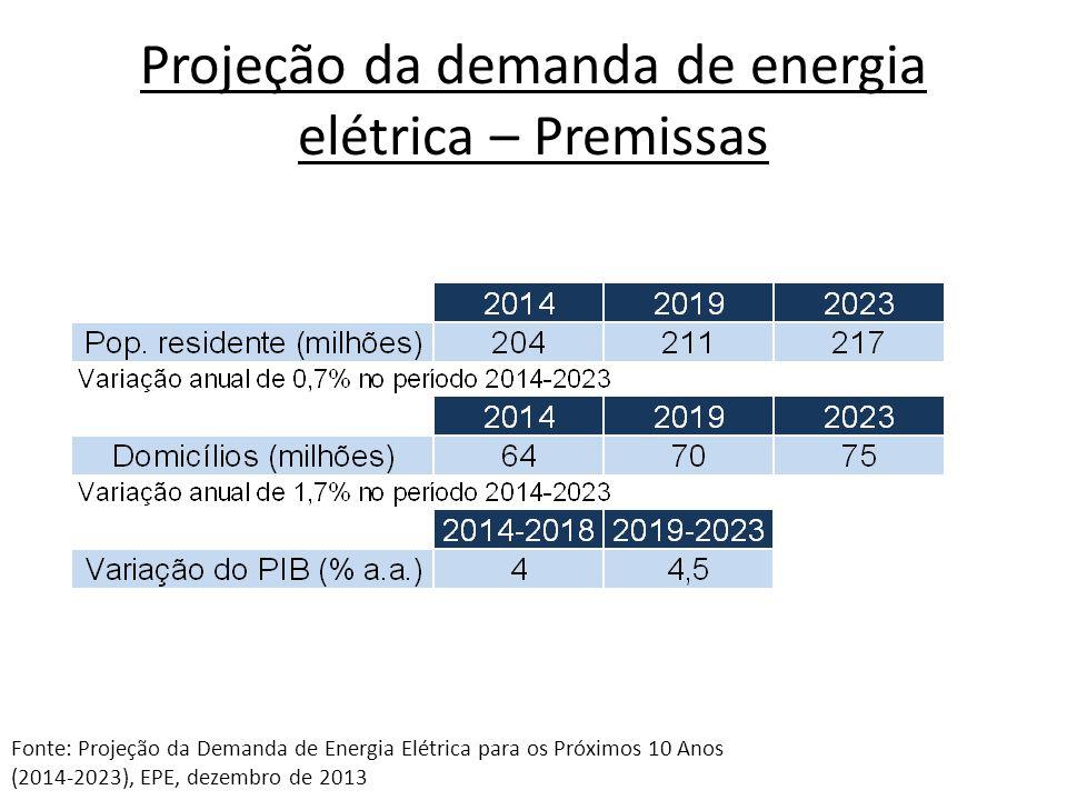 Projeção da demanda de energia elétrica – Premissas