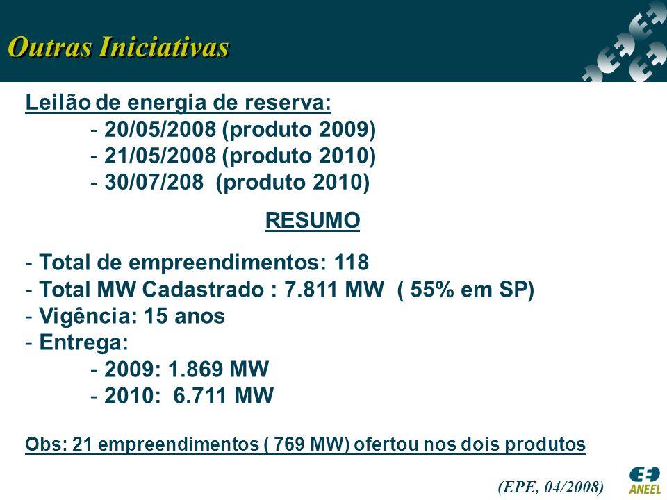 Outras Iniciativas Leilão de energia de reserva: