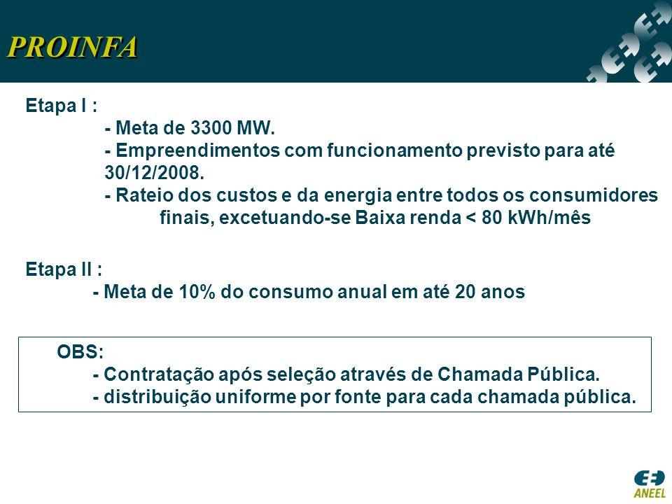 PROINFA Etapa I : - Meta de 3300 MW.