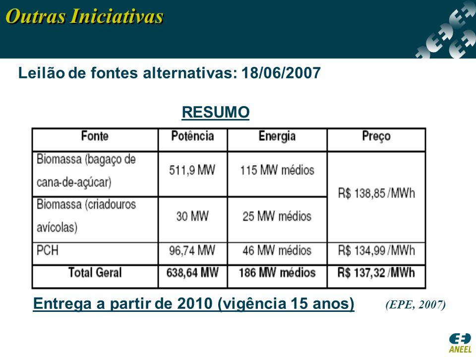 Outras Iniciativas Leilão de fontes alternativas: 18/06/2007 RESUMO