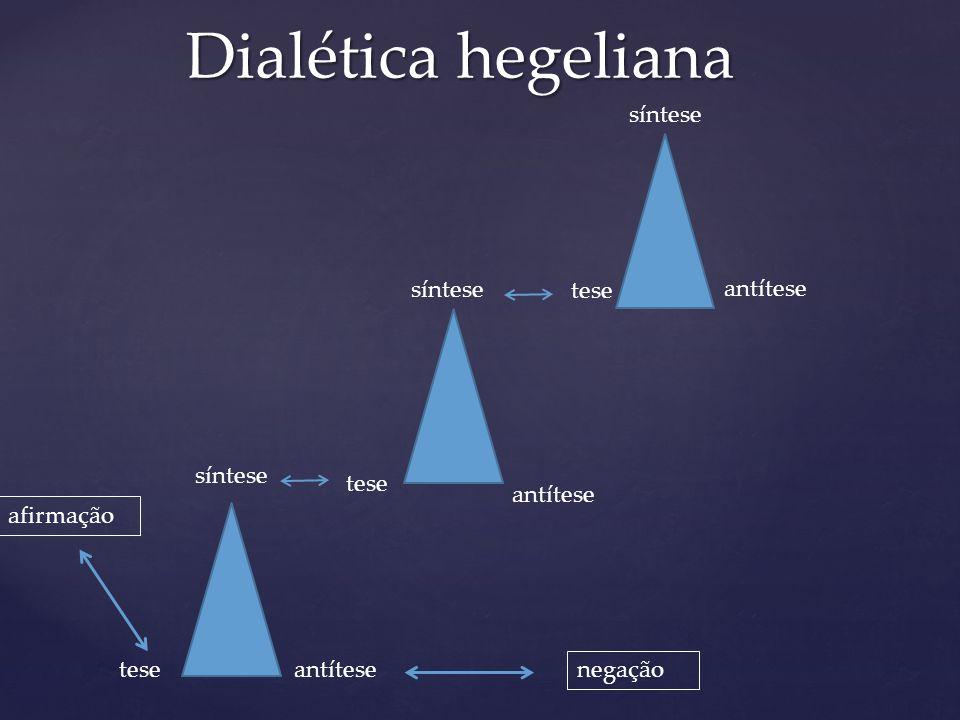 Dialética hegeliana síntese síntese tese antítese síntese tese