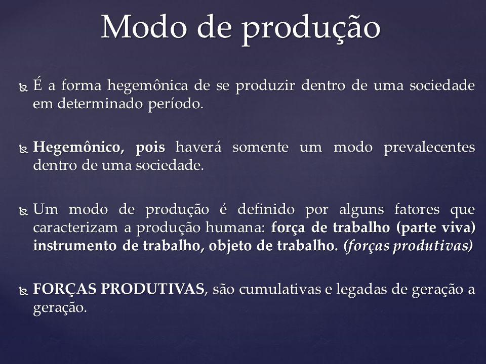 Modo de produção É a forma hegemônica de se produzir dentro de uma sociedade em determinado período.