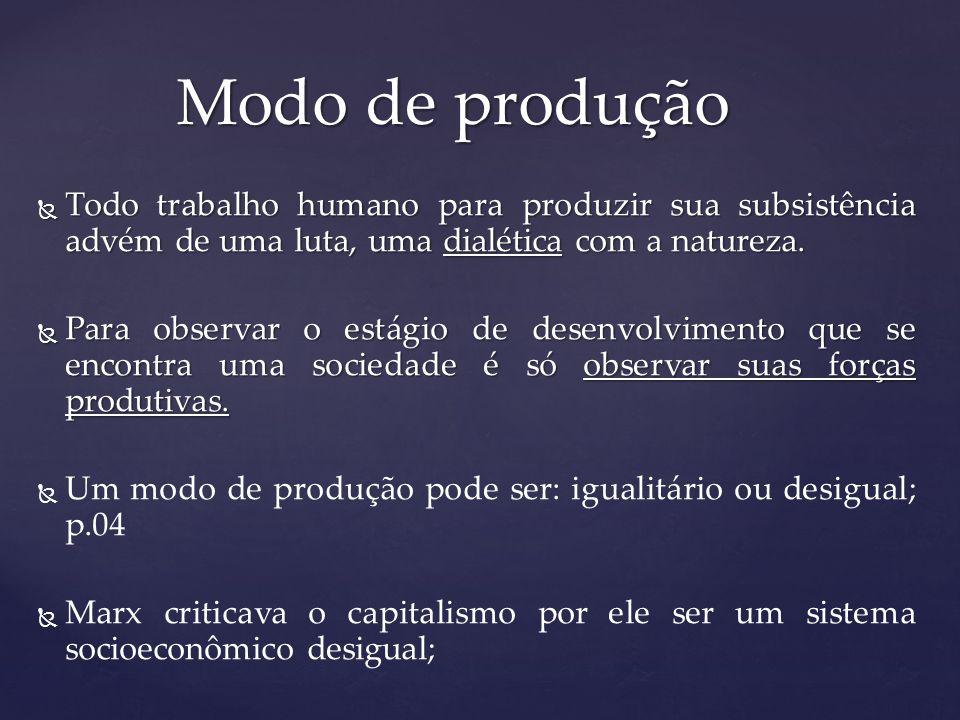 Modo de produção Todo trabalho humano para produzir sua subsistência advém de uma luta, uma dialética com a natureza.