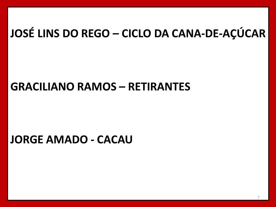 JOSÉ LINS DO REGO – CICLO DA CANA-DE-AÇÚCAR GRACILIANO RAMOS – RETIRANTES JORGE AMADO - CACAU