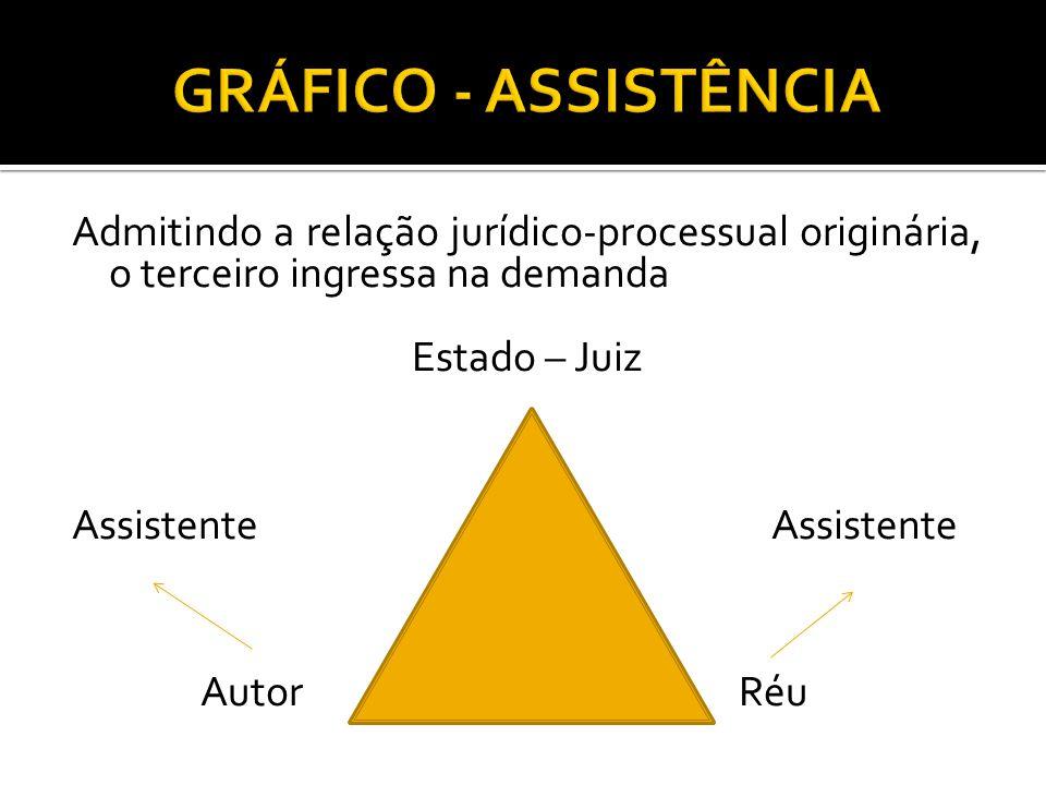 GRÁFICO - ASSISTÊNCIA