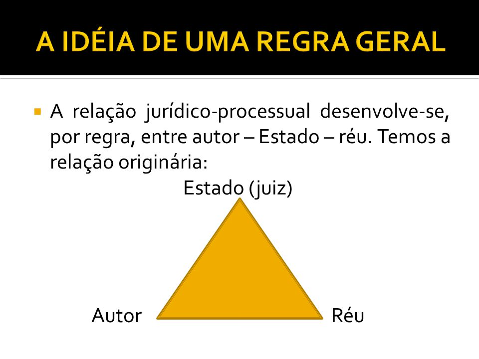 A IDÉIA DE UMA REGRA GERAL