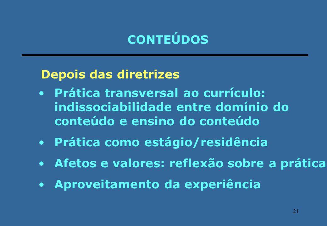 CONTEÚDOS Depois das diretrizes. Prática transversal ao currículo: indissociabilidade entre domínio do conteúdo e ensino do conteúdo.