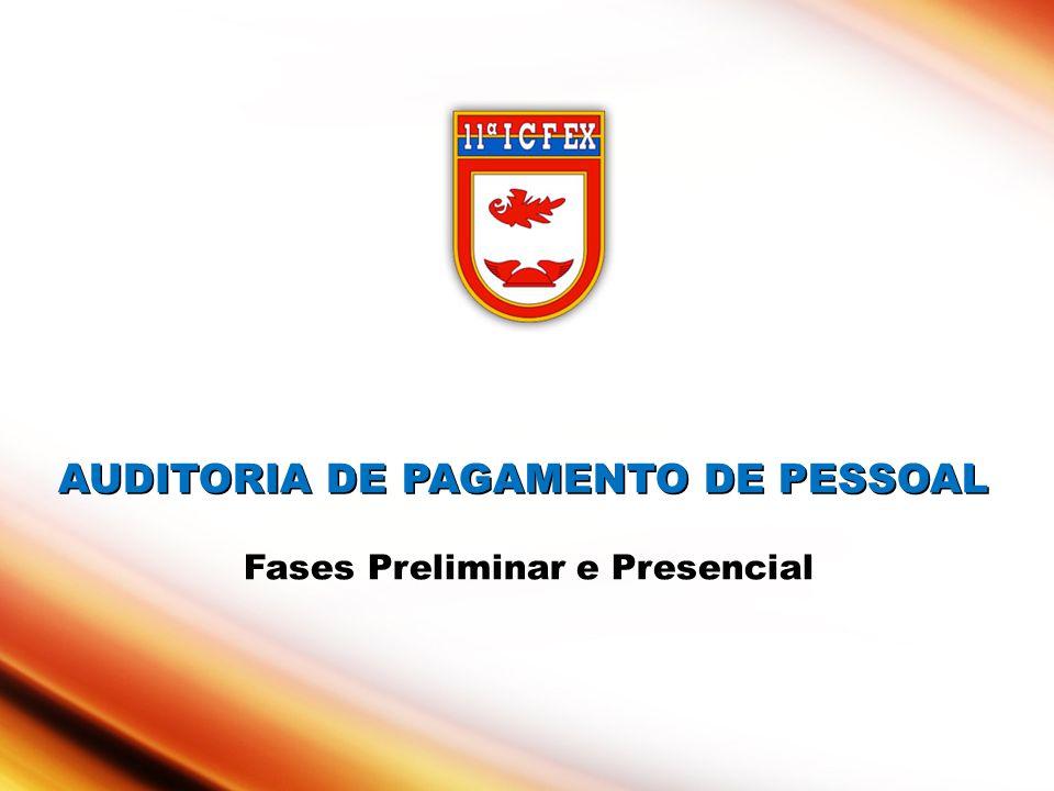 AUDITORIA DE PAGAMENTO DE PESSOAL Fases Preliminar e Presencial