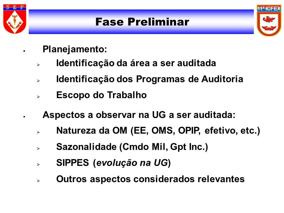 Fase Preliminar Planejamento: Identificação da área a ser auditada