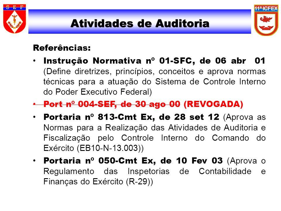 Atividades de Auditoria