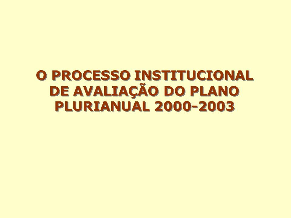 O PROCESSO INSTITUCIONAL DE AVALIAÇÃO DO PLANO PLURIANUAL 2000-2003