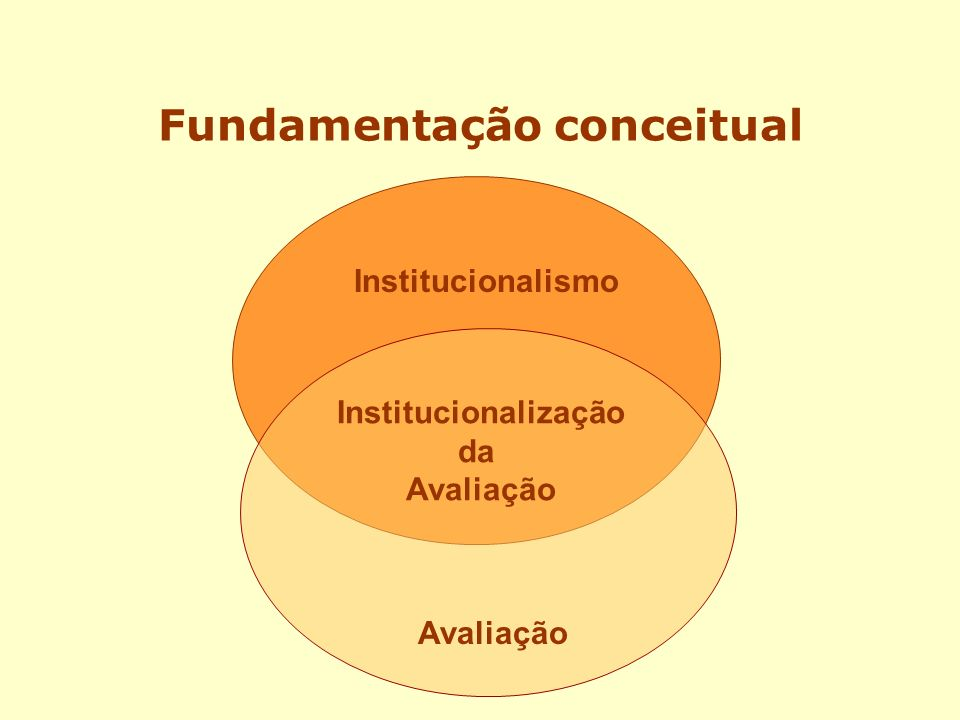 Fundamentação conceitual