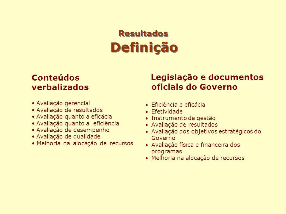 Definição Resultados Legislação e documentos oficiais do Governo