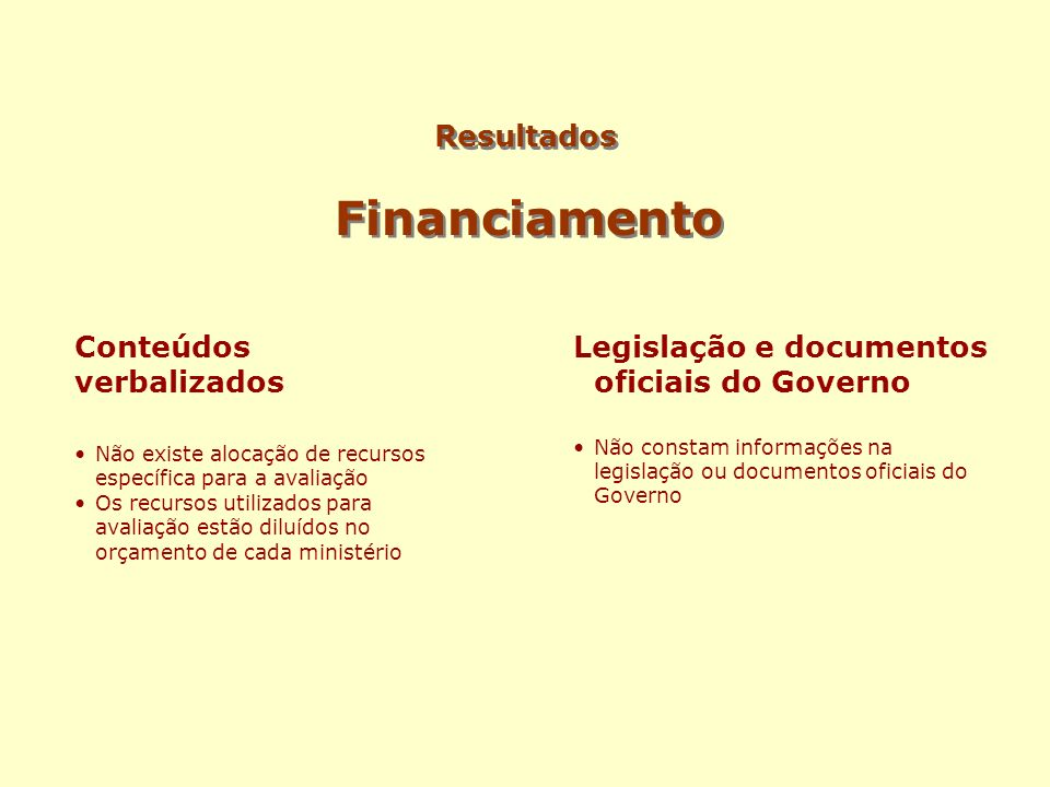 Financiamento Resultados Conteúdos verbalizados