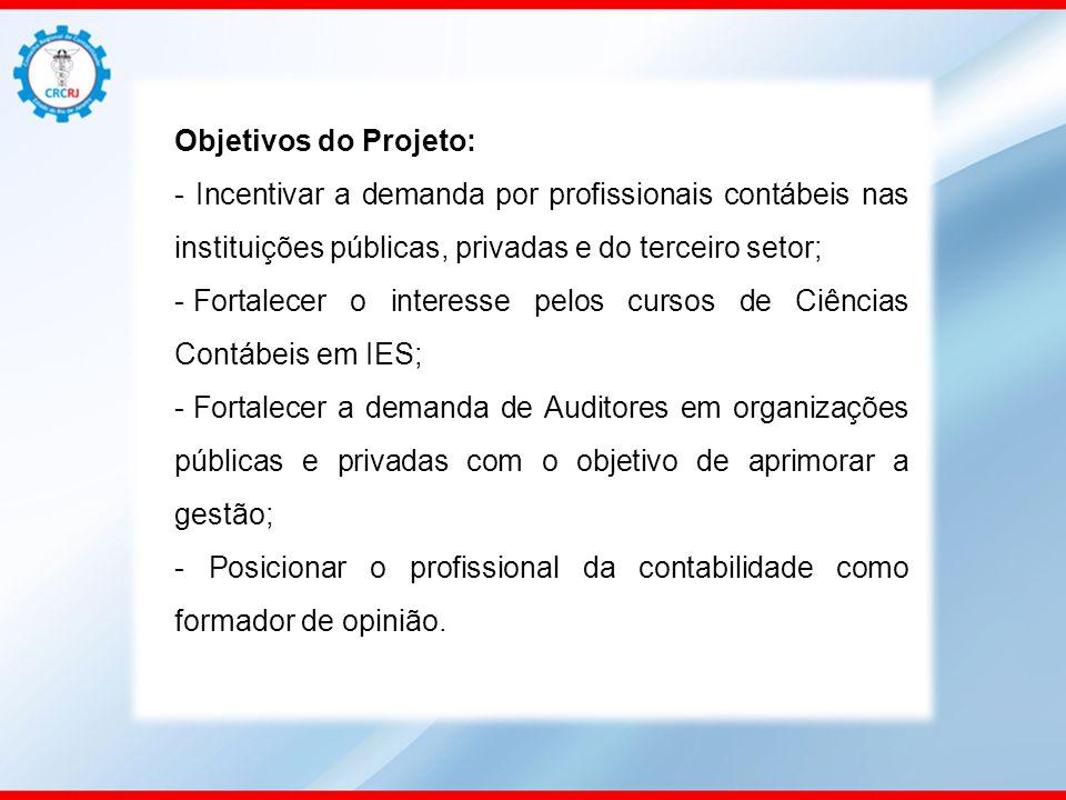 Objetivos do Projeto: - Incentivar a demanda por profissionais contábeis nas instituições públicas, privadas e do terceiro setor;