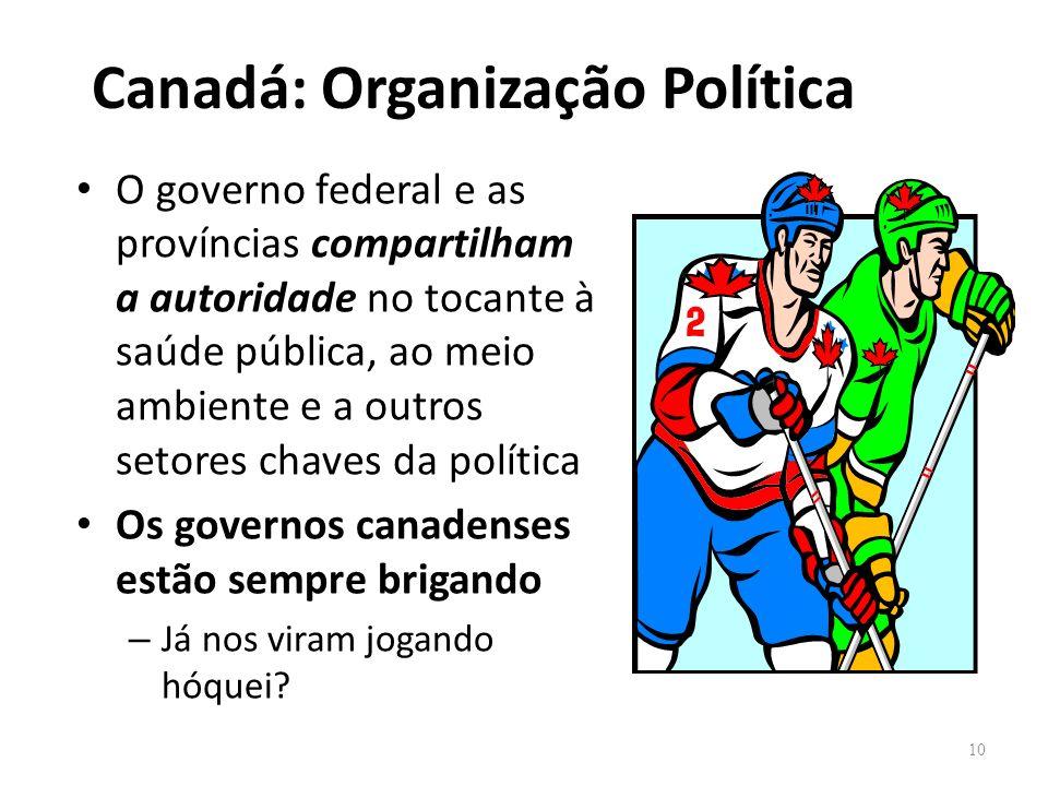 Canadá: Organização Política